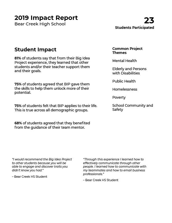 Design process step 2 example