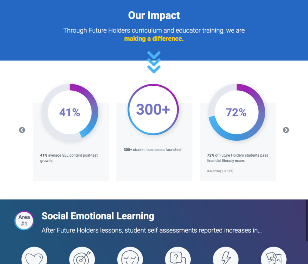 Future Holders impact page screenshot